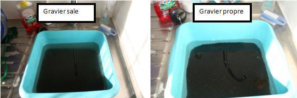 photo http://www.aquariophilie.org/images/article/Mise_en_place_d_un_aquarium_en_photo_a12211923_2.jpeg