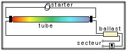 schéma câblage